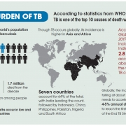 Tuberculosis-is-curable-and-preventable-2